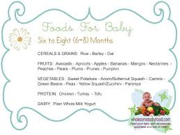 table food ideas for 9 month old introducing solids to your 6 month to 8 month old baby learn about