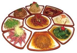 proportion cuisine huaiyang jiangsu cuisine wenqistyle