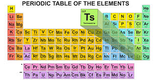 C Element Periodic Table Tennessine Approved As Name Of Newly Discovered Element Research