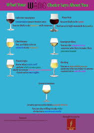 what your drink says about your personality what your wine saya about you