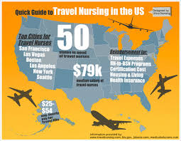 travel nursing images All you need to know about travel nursing in the us infographic jpg