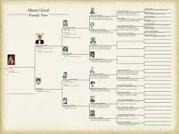 editable family tree templates free 25 unique family tree