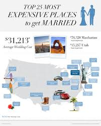 wedding planner prices the knot the 1 wedding site releases 2014 real weddings study