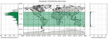 si e auto dos route tiangong 1 reentry updates rocket science