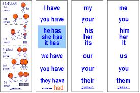 gems eld pronoun story chart