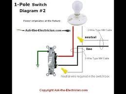 tesda eim nc ii electrical installation single pole nc ii youtube