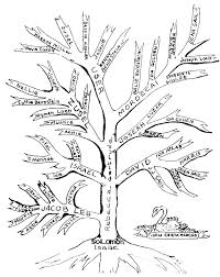 printable family tree coloring pages 20039 coloringspace com free