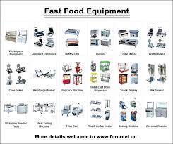 list of kitchen appliances wonderful kitchen appliances list hotel kitchen equipment list on