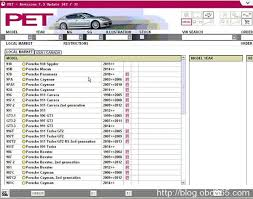 porsche 928 parts catalog v2015 07 porsche spare parts pet 7 3 multilanguage obdii365 com