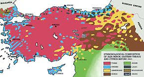 Ottoman Empire Collapse Defeat And Dissolution Of The Ottoman Empire