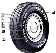 Do Car Tires Have Tubes Tyres Tyre Pressure Repairs U0026 Maintenance Racq