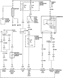 1996 jeep cherokee alternator wiring diagram wiring diagram and