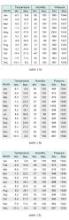 Data Table Design Best 25 Data Table Ideas On Pinterest