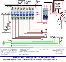 amf control panel circuit diagram pdf genset controller in