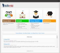 tutorial web dengan yii yii framework 15 website indonesia berbasis yii aimagu
