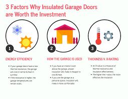 Precision Overhead Door by Precision Garage Door Repair Serving San Luis Obispo Paso