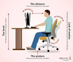 Computer Desk Posture 13 Best Furniture Images On Pinterest Design Offices Office