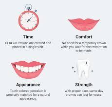 Comfort Dental Rockwall Dental Crowns U2013 Rockwall Tx U2013 Dr L Patrick Grisanti Ii Cerec