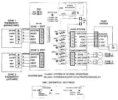 rcs 4 zones hvac controller for standard or heat pump systems
