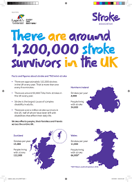 facts and figures about stroke and mini stroke stroke