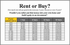 build your own home calculator personal loan bank islam calculator bank islam home loan ideas