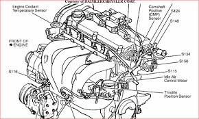 96 dodge neon crankshaft positioning sensor wiring diagram