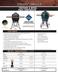 Sams Outdoor Rugs by Vision Grills Classic Diamond Cut B Series Kamado Grill Assorted