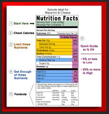 nutritional fact template templates radiodigital co