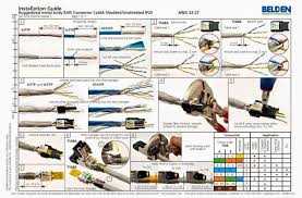 wiring diagrams cat 6 wiring cat6 network cable ethernet jack