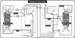 add on floor plans understanding 3 way switches