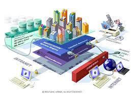 software architektur semiramis architekturgrafik