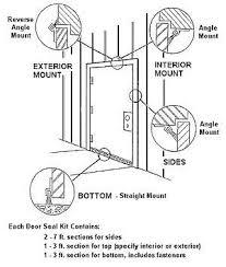 Exterior Door Weatherstripping Bottom Single Hollow Metal Door Brush Seals Memtech Brush