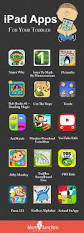 10 Essential Apps For The Busy Mom by 22 Fun And Learning Ipad Apps For Toddlers Clueless Apps And Ipad