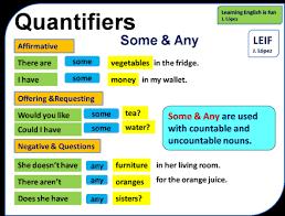 Countable And Uncountable Nouns Exercises Advanced Pdf Resultado De Imagen Para Countable And Uncountable Nouns