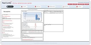 data analysis sample report college student inventory student retention services student the retention data center allows for customized filtering and data analysis with the retention management system