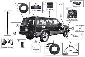 Jeep Interior Parts Jeep Cherokee Interior Parts 1996 Jeep Cherokee Parts 1995 Jeep