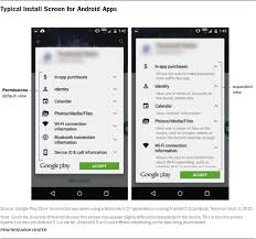 find android app apps permissions in the play store pew research center