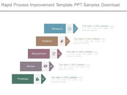 rapid process improvement template ppt samples download