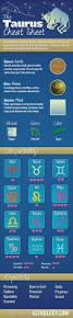 taurus colors best 25 taurus monthly horoscope ideas on pinterest zodiac