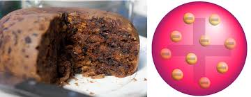 plum pudding atomic model read chemistry ck 12 foundation