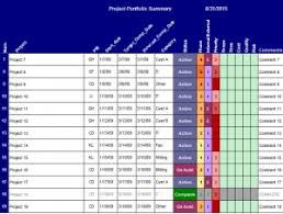 Excel Project Tracker Template Project Management Portfolio My Excel Templates
