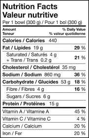 78 best nutrition images on pinterest essential fatty acids