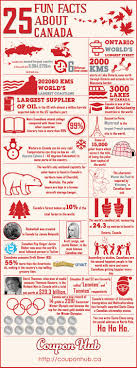 25 unique interesting facts about canada ideas on