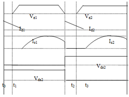 metal halide lamp wiring diagram metal halide ballast circuit
