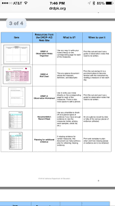 29 best drdp early childhood assessment images on pinterest
