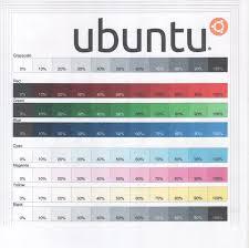 light stripes on prints color laser printer test page amazing hp