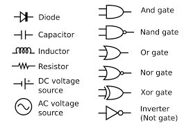 component circuit board symbols schematic chart electric abstract