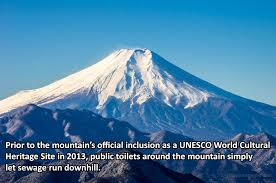 10 interesting facts about mount fuji ridgeline images