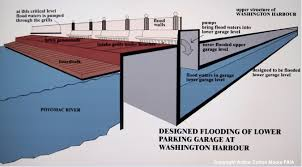 examples and precedents national mall underground illustration of flooding of parking garage architect arthur cotton moore faia designed the underground