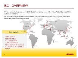 international network services philippines dhl global forwarding turkey ppt video online download